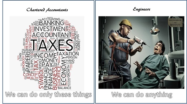 CA vs Engineer 6